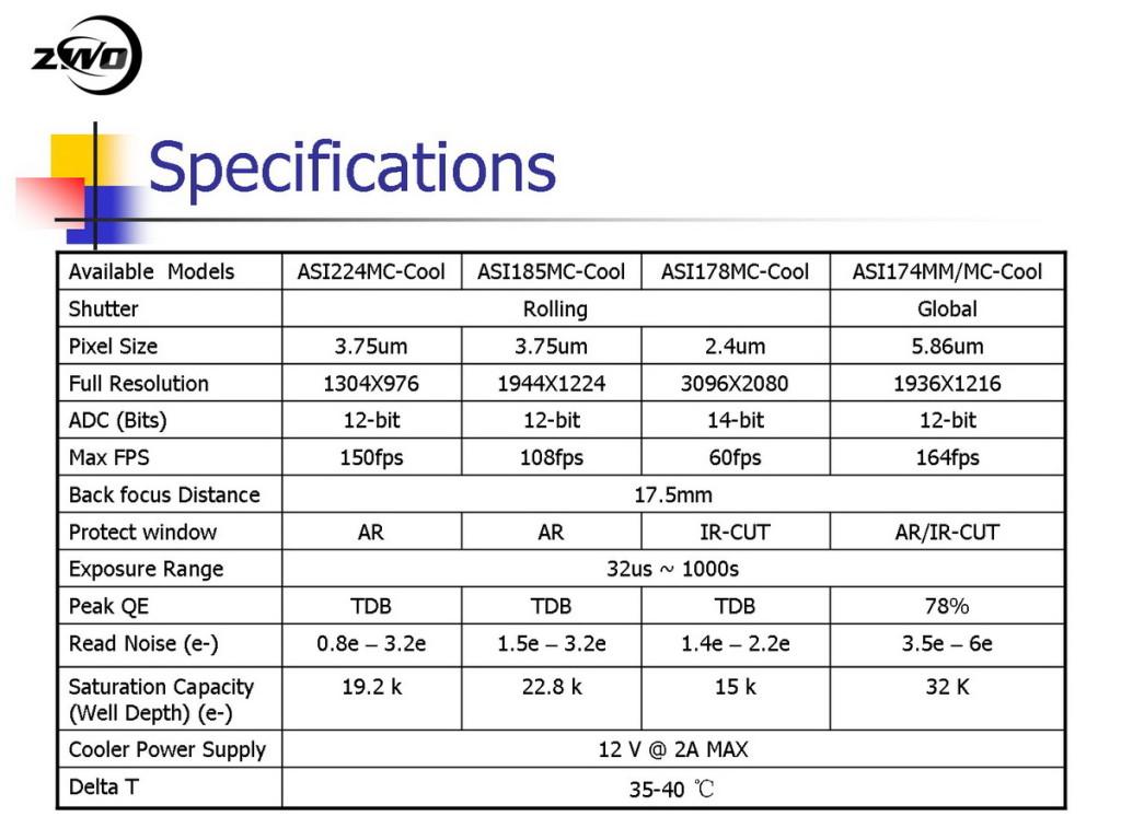 asi-cooled-cameras-5-1024x768