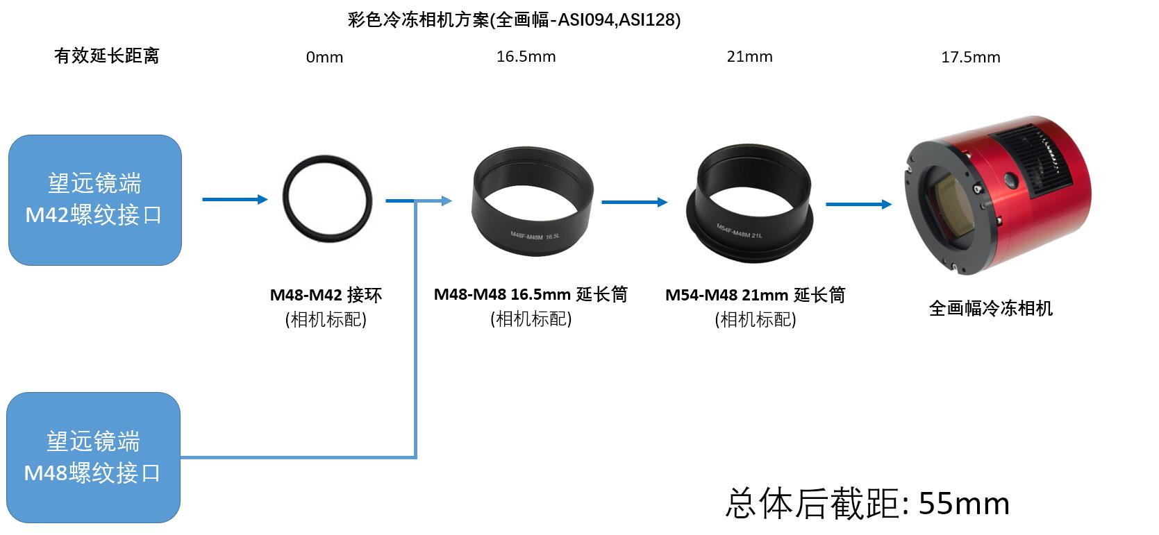 Cooled Color Camera solution(Full frame-ASI094,ASI128)(中文)