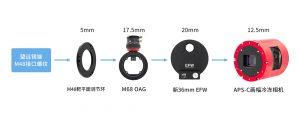 连接M68-OAG和新36mm-EFW-中文(1)