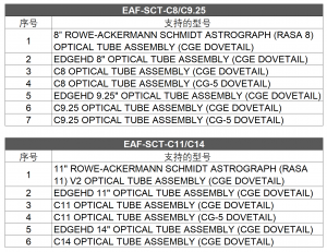 EAF-SCT支持型号列表-中文