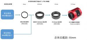 ASI294MM Pro 深空相机 55后截距解决方案