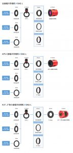 07 CN The best solution of 55mm back focus length